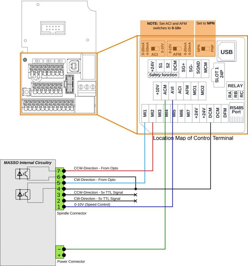 Delta Ms300 Vfd Masso Documentation